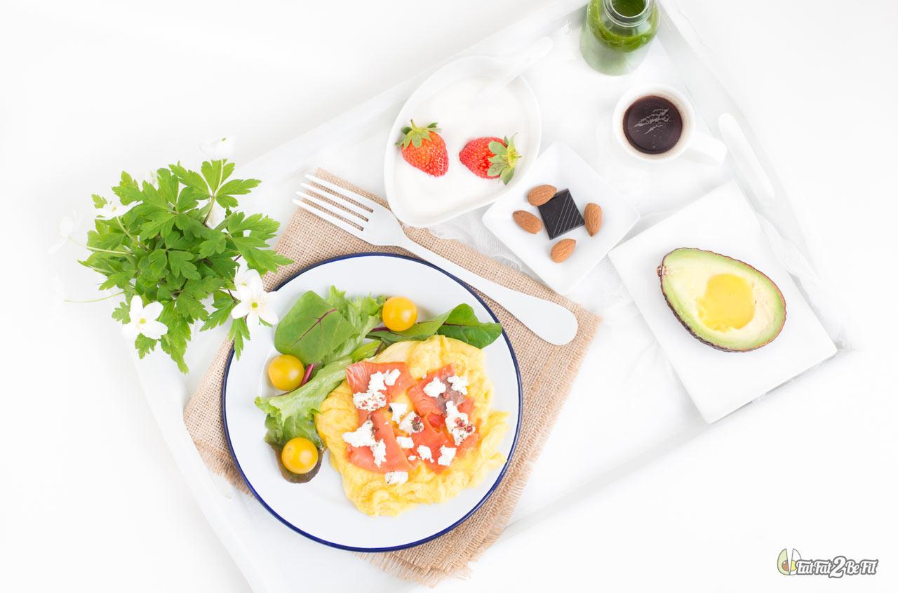 régime cétogène plateau repas idée menu petit déjeuner brunch
