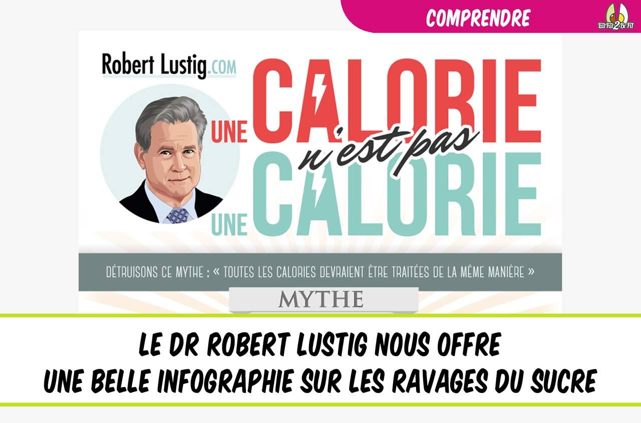 infographie sur les ravages du sucre par le dr robert lustig