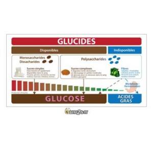 eatfat2befit-details-famille-glucides-3-2-5