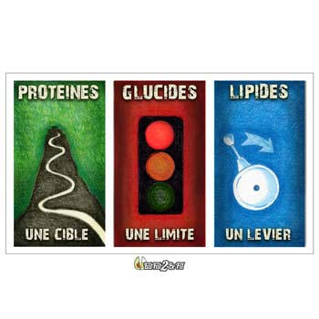 eatfat2befit-objectif-proteines-glucides-lipides-2-2