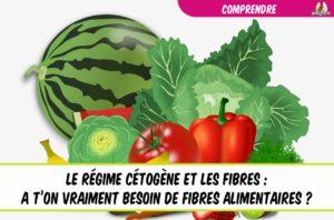 eatfat2befit régime cétogène et fibres alimentaires