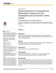Dietary intervention for overweight and obese adults