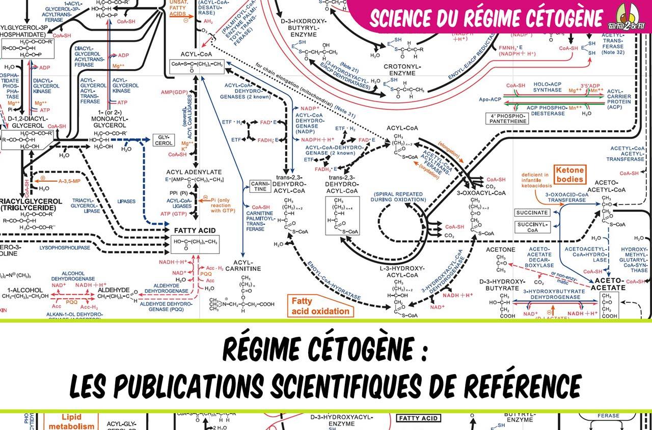 Les publications scientifiques qui font référence en régime cétogène pour chaque objectif