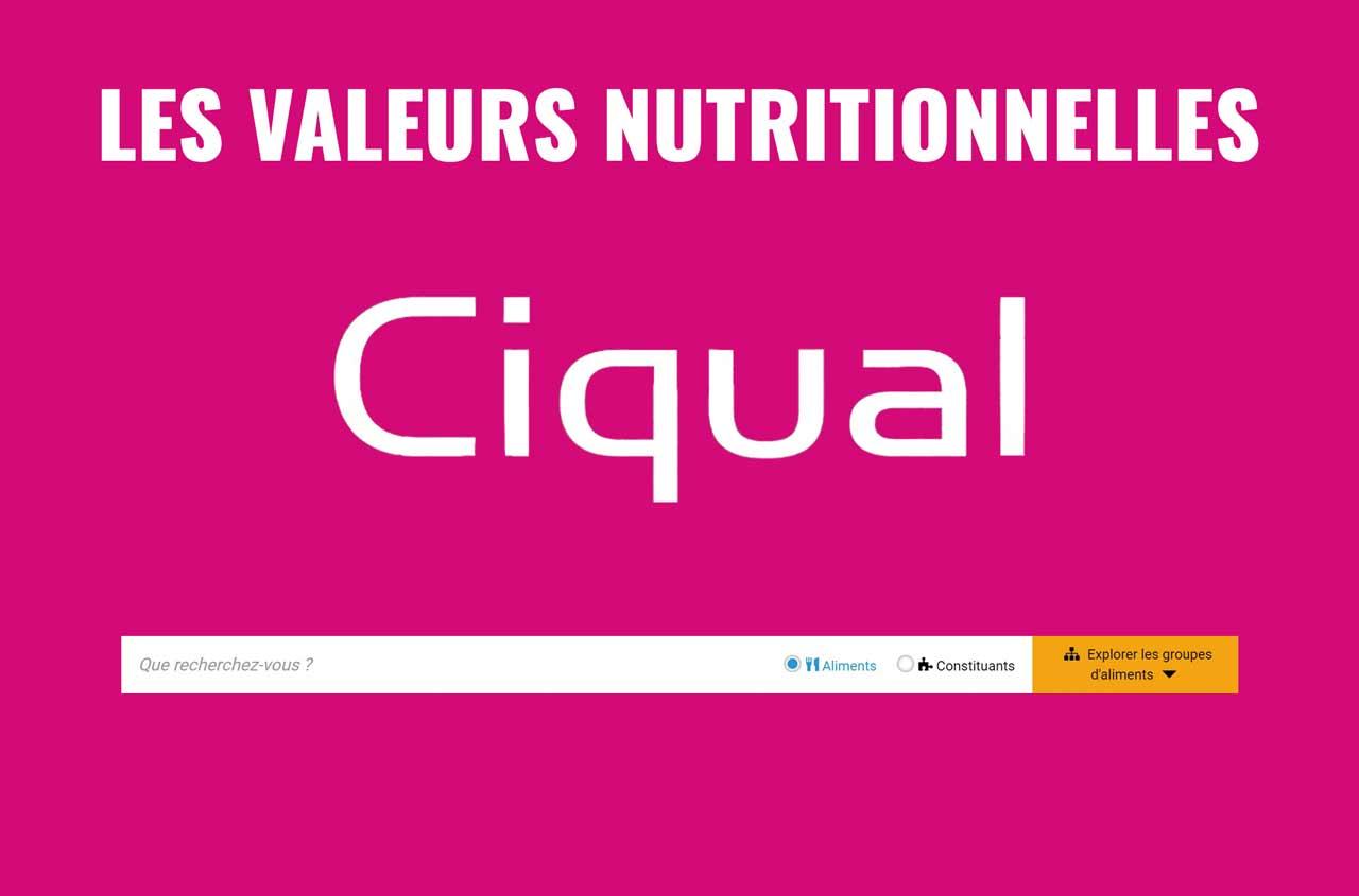 valeurs nutritionnelles du régime cétogène grâce à la table ciqual